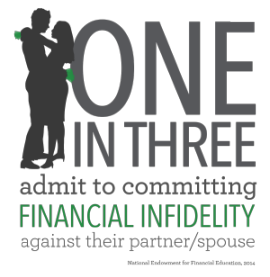 Financial Infidelity graphic