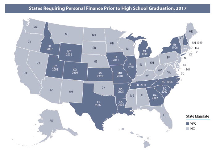 states requiring personal finance prior to high school graduation 2017